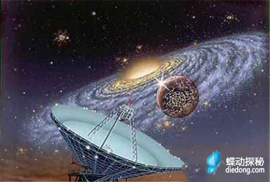 外星人造访地球
