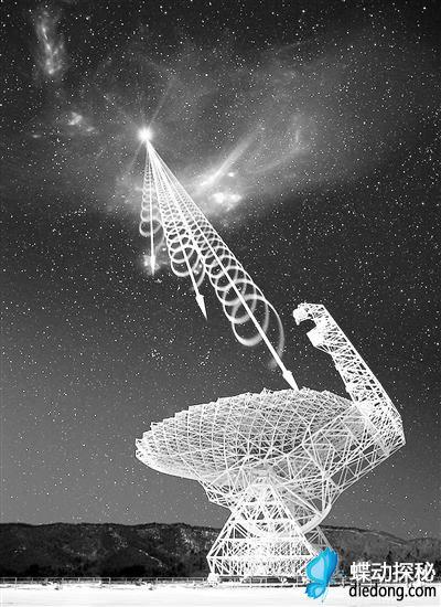 检测到宇宙同一发出的多次射电暴 是外星人吗?