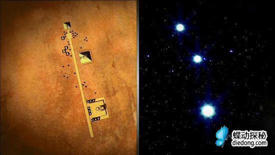 金字塔猎户三星